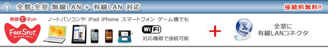 全館・全室無線LAN対応